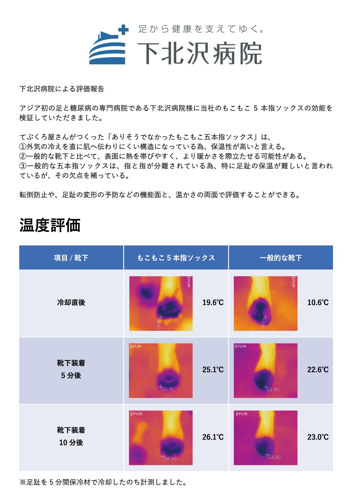 下北沢病院 評価報告1