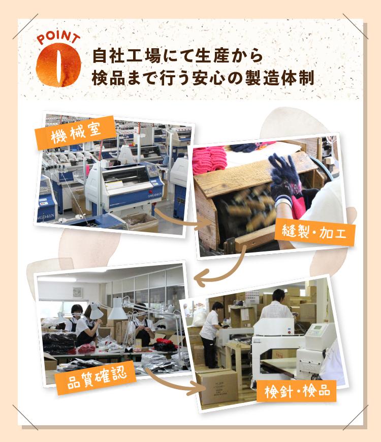 自社工場にて生産から検品まで行う安心の製造体制
